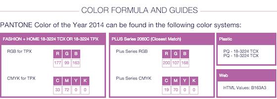 Radiant Orchid Colour Formula