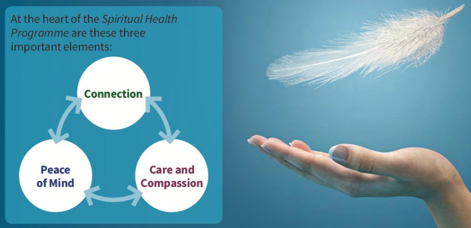 Your Spiritual Health Programme