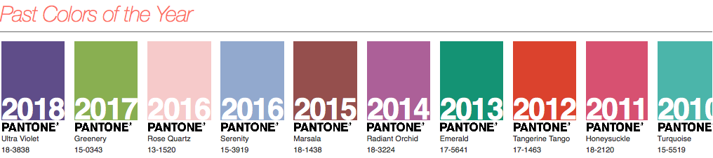 Pantone Colours of the year 2010-2018