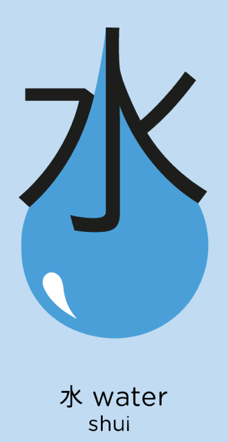 Water in Chinese