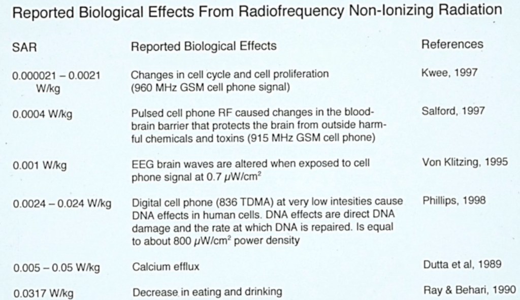 Biological effects from non-ionizing radiation at different levels