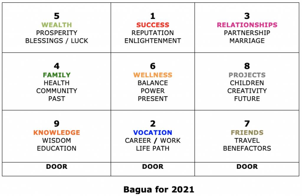 Bagua 2021